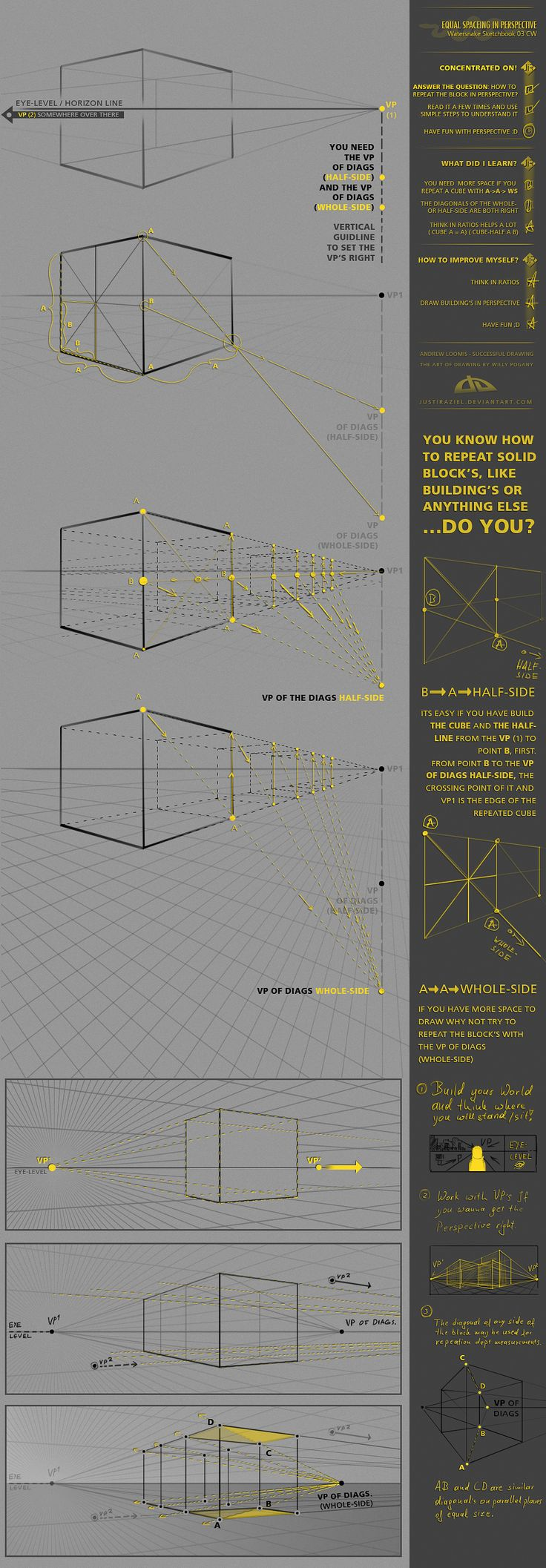 4 point perspective drawing tutorial