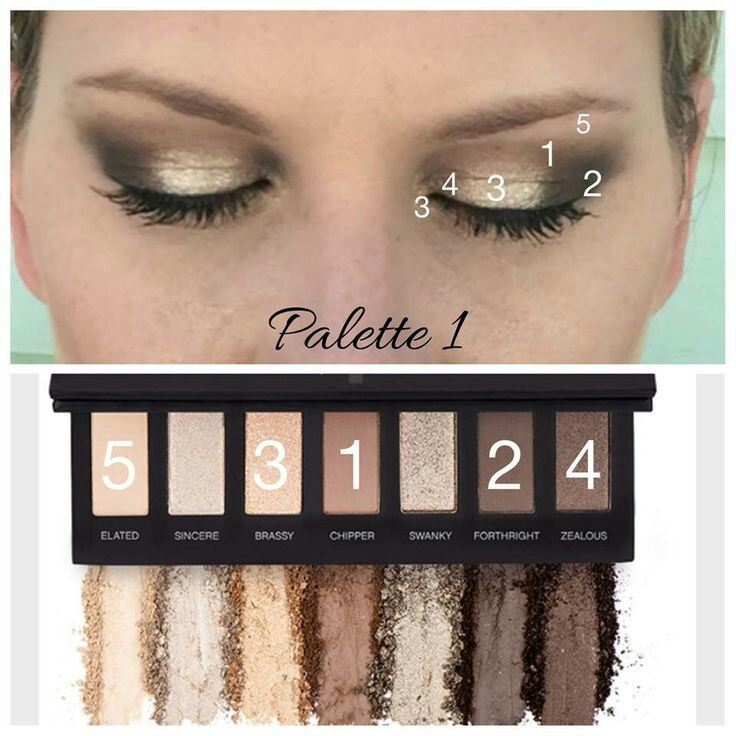 younique eyeshadow tutorial palette 1