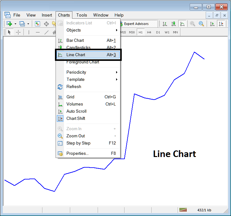 how to use metatrader 4 tutorial
