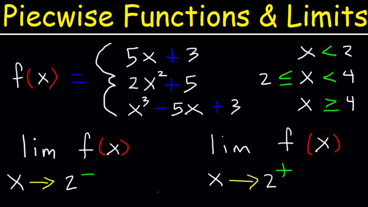 limit of a function tutorial