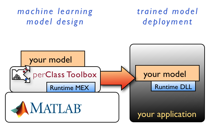 matlab machine learning toolbox tutorial